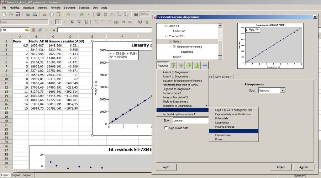 In gnumeric, in pratica un clone gratis di Excel, possiamo fare tutti i calcoli che vogliamo. In questo caso ci serve un fit lineare e poi magari di visualizzare l'equazione della retta.