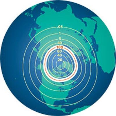 Percentuale di notti in cui si vede l'aurora: né troppo a nord, né troppo a sud. In Islanda e nella parte settentrionale della Scandinavia l'aurora, anche minima, c'è sempre.