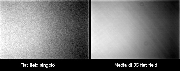 A sinistra un singolo frame di flat field ben eseguito. A destra la media di 35 singoli scatti. Soffriamo già molto per far uscire un minimo di segnale dai soggetti astronomici con ore e ore di posa, non roviniamo tutto con dei flat non buoni: mediamo molti scatti per non aggiungere rumore.