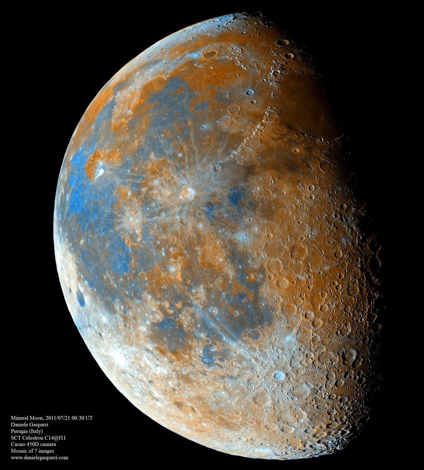 La Mineral Moon